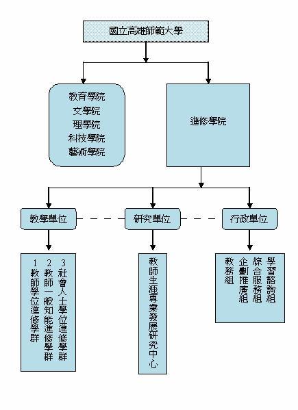高中世界地理框架结构图