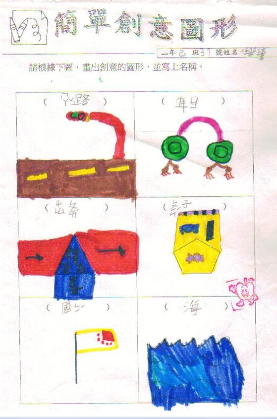 一、以創意圖形引起動機   在學習上,低年級的學生喜歡豐富的圖像勝於文字的表達(Gallenstein, 2005),因此一開始時,先別急著介紹心智圖讓學生認識,可以先透過創意圖形的方式(圖5),引起學生的學習動機,老師可以提供簡筆畫書籍讓學生從模仿開始,筆者大多利用早自修時間讓學生好好發揮,一來符合低年級天生愛塗鴉的習慣,一來可以讓早自修時間的秩序良好,而透過這樣日積月累的訓練之下,當學生圖像辭庫多時,將來提取所需資訊將會更迅速。  圖5 創意圖形 二、先從中心主題和主幹開始   由於低年級學生的工作記