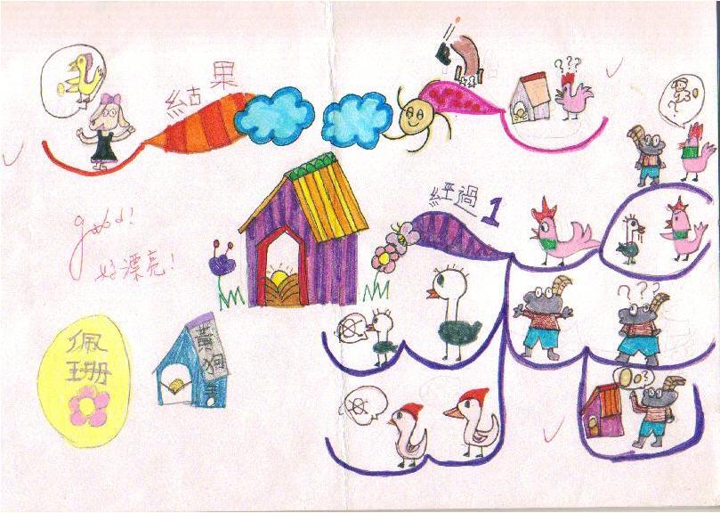 以康轩版的生活课程秋天来了的秋天颜色(图6)为例